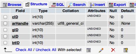 table encoding