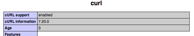 curlt