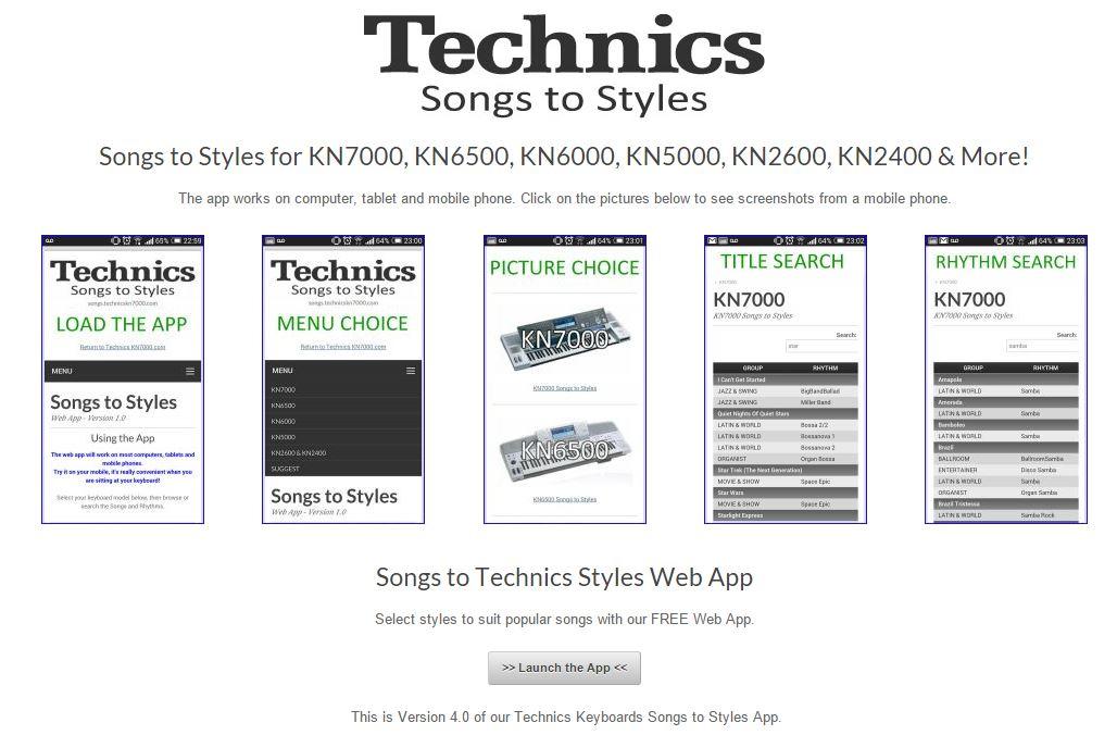 TechnicsKN7000 com - concrete5